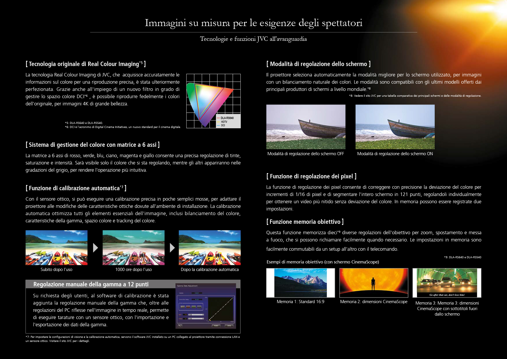 Catalogo Videoproiettori D-ILA